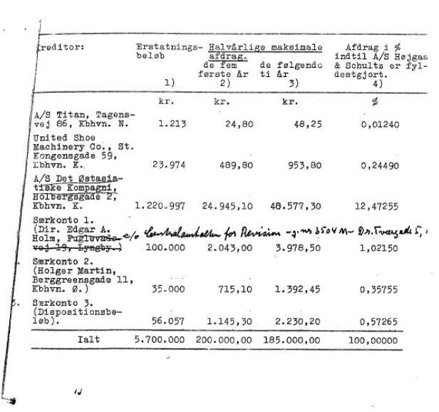 Lista z nazwiskiem Holgera Martina Ministerstwo Finansów