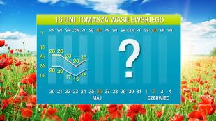 Prognoza pogody na 16 dni: prawie 30 stopni w maju