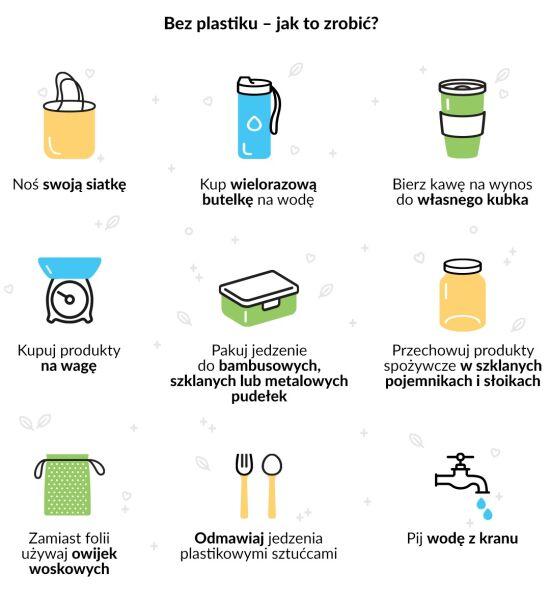 Alternatywy dla plastikowych opakowań
